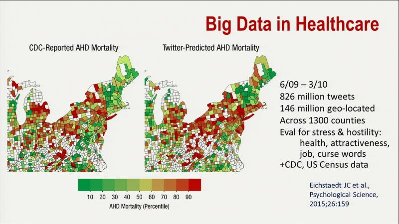 Big data, showing correlation between a CDC study on cardiovascular disease and a study conducted based on hostility in Twitter tweets. This demonstrates how big data from social media might be used to in new ways to evaluate population health.