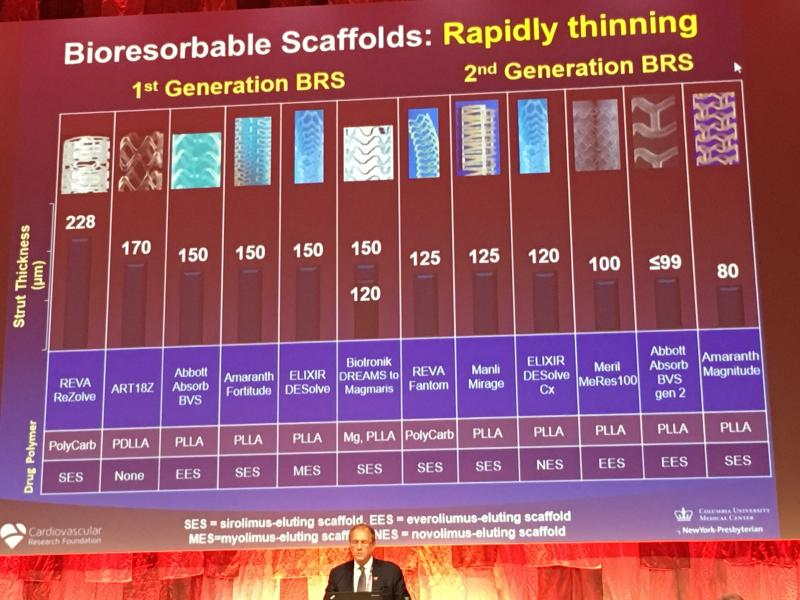 Bioresorbable stents (BRS) in development presented by Gregg Stone, M.D., during TCT 2017. Several of the players listed on the slider put their BRS development programs on hold after the negative data from the ABSORB III Trial, but a handful of smaller companies are still pushing the technology forward. #TCT #TCT2018