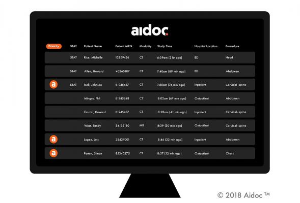 Aidoc Announces CE Mark for AI-based Pulmonary Embolism Workflow Tool