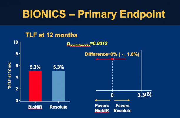 Bionics trial, Medinol, BioNIR stent, elastic polymer