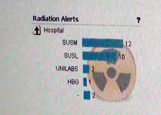 diagnostic low-dose radiation exposure, radiological imaging dose, radiophobia, Journal of Nuclear Medicine, ALARA, LNTH