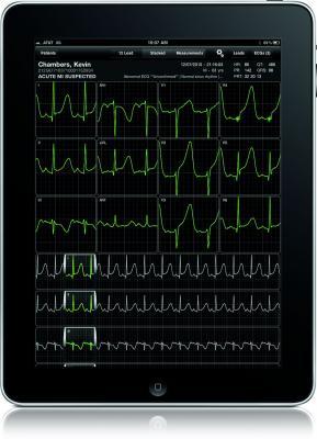 AirStrip Technologies Inc. Vanguard Health Systems Partenship