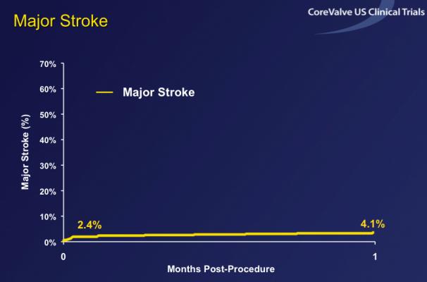 CoreValve® U.S. Pivotal Trial | Johns Hopkins Heart and ...