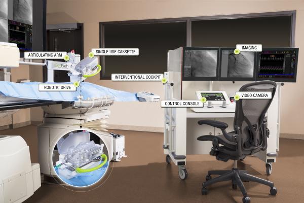 The Siemens Corindus Corpath cath lab robotic navigation system.