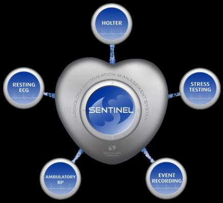 Sentinel v.9 Spacelabs Healthcare Blood Pressure Monitor Cardiac PACS