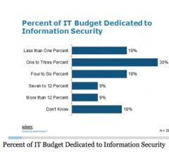 HIMSS 2013 Security Survey Information Technology Cardiac PACS