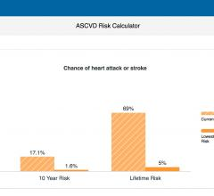 Cerner and Duke Clinical Research Institute Collaborate on Cardiac Risk App