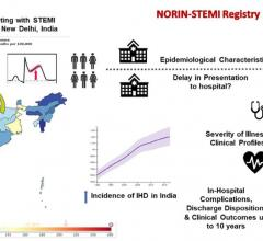 New Registry to Provide Insight into STEMI Occurrence, Treatment in North India
