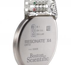 Boston Scientific Launches Resonate Devices With HeartLogic Heart Failure Diagnostic